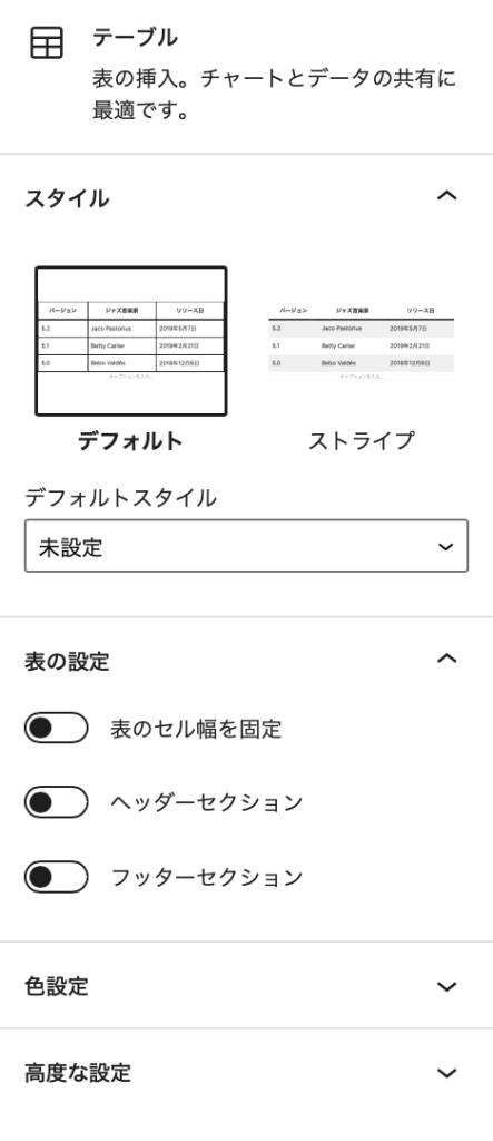 テーブルのブロック設定サイドバーのスタイル設定と表の設定